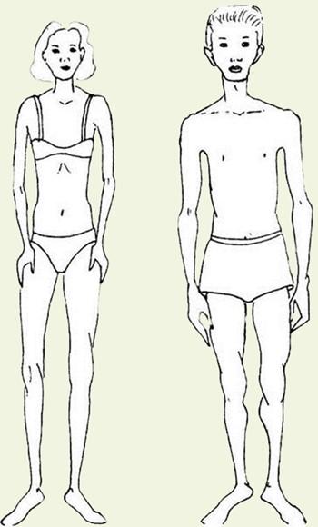 Недостаток эмоционального тепла и сексуальными извращениями